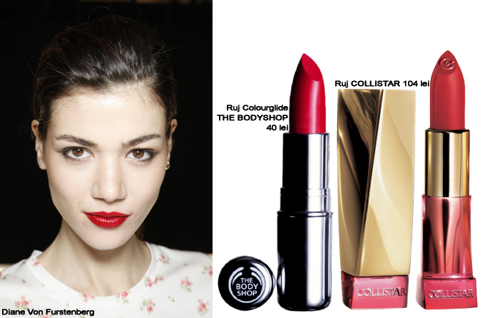 Beauty Trend: Red Hot Lips
